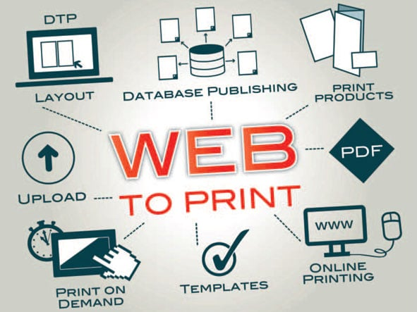Web-to-Print-Systeme sind komplex