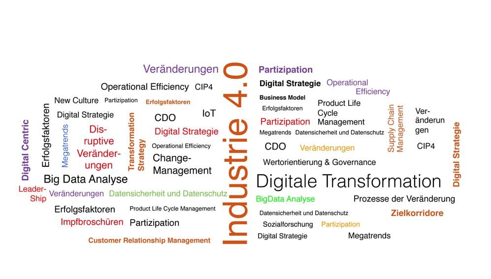 Fogra Schulung Digitalisierung