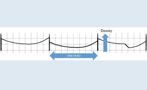 Screen Pro mit Print-Flat-Technologie soll die allgemein als »Tintenstrahllächeln« bekannte Ungleichförmigkeit im Inkjet-Druck reduzieren.