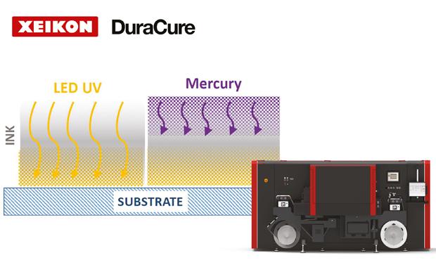 Mit Panther Dura-Cure hat Xeikon eine neue Härtungstechnologie entwickelt, die sowohl mit LED-Härtung als auch mit Quecksilber-Strahlern arbeitet. Beide verfahren dringen in unterschiedliche Tiefen der Tinte ein und sollen so für eine gleichmäßige und vollständige Durchtrocknung sorgen.
