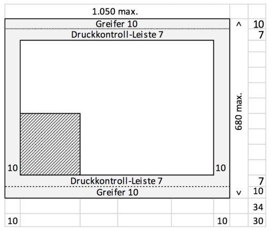 Management Informationssystem: CPI – Kalkulierter Flächenanteil (Flächenäquivalenz).