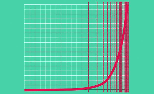 Druckindustrie: Disruptive Entwicklungen lassen sich an einer exponentiellen Bedeutungskurve erkennen, die flach anläuft und sich dann immer schneller verdoppelt. Ist Ihr Geschäftsmodell von einer solchen Entwicklung bedroht, disruptieren Sie es doch einfach selbst!