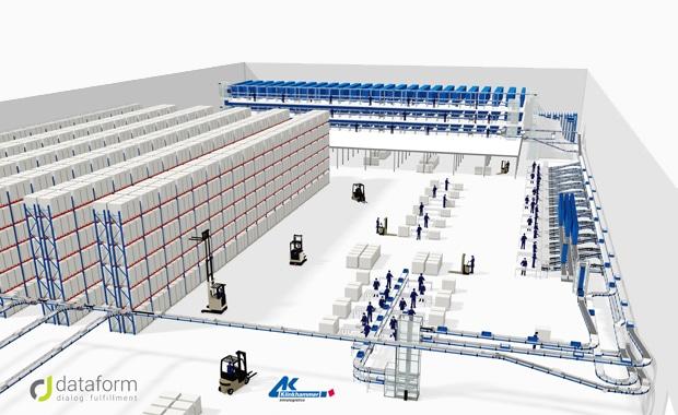 eues 3D-Logistikzentrum bei Dataform mit Kommissionierbahnhöfen im dreigeschossigen Fachbodenlager, 34 Arbeitsplätze, Auftragszusammenführungspuffer und Palettenlager.