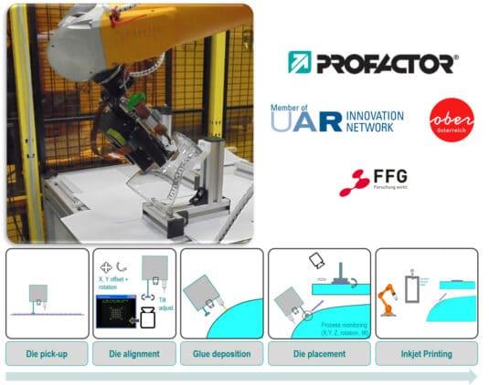 Wie muss man sich einen Roboter-basierten Prozess für Inkjet-gedruckte Elektronik vorstellen? Zum einen braucht man einen Inkjet-Druckkopf, zum anderen eine Einheit, mit der man einen Pick&Place-Prozess von diskreten optischen, photonischen oder elektronischen Bauelementen realisieren kann (entweder auf demselben Roboter oder auf einem separaten). Schematisch stark vereinfacht sieht das dann in etwa so aus, dass man das elektronische Bauteil aufnimmt und mittels eines Kamerasystems zunächst einjustiert, einen Kleber auf die gekrümmte Oberfläche aufbringt, das Bauteil dann entsprechend platziert und die Fläche aushärtet. Im Nachtrag wird das Bauteil dann mit Roboter-basiertem Inkjet-Druck der Kontakte, der Leiterbahnen oder einer Antenne/einem Sensor (sprich den funktionellen Bauelementen) komplettiert – und ist somit voll funktionsfähig.