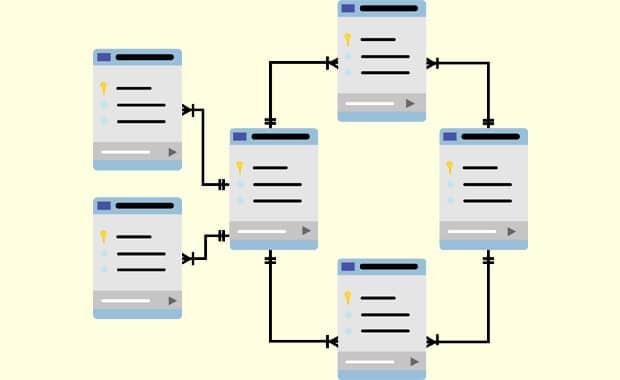 Database Publishing: Die Kommunikationskanalvielfalt wächst, die Publikationsprozesse sind heterogen, die IT-Strategien vielfältig.